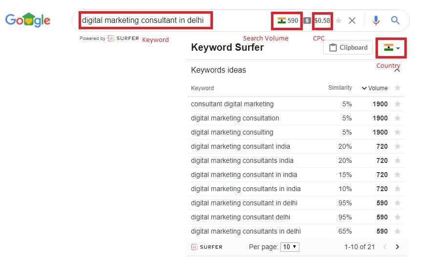 Keyword Surfer Tool